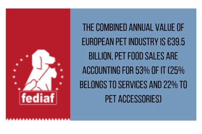 FEDIAF's statistics on the European pet industry